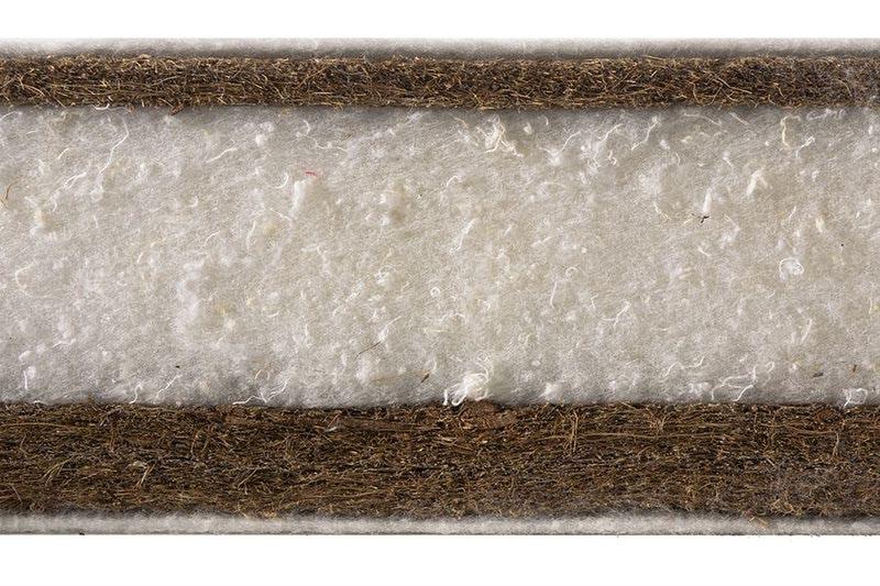 Матрас детский ПЛИТЕКС ECO LUX (120x60 см) (фото, вид 3)