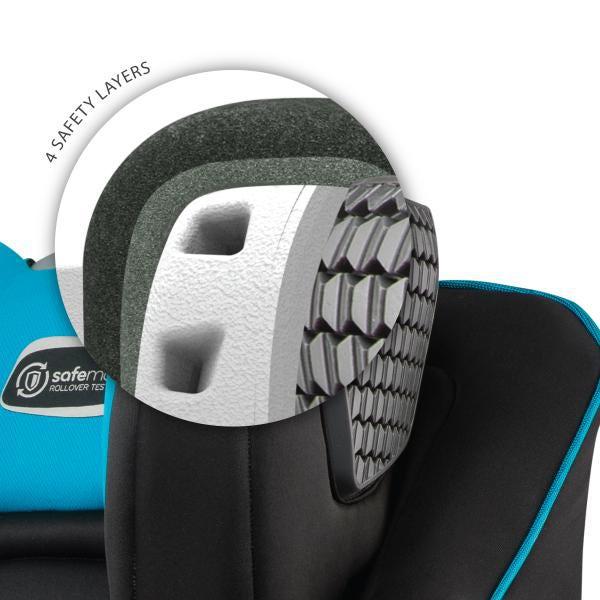 Автокресло EVENFLO SafeMax™ Platinum Series™ (2,2 -54,4 кг) с ISOFIX (фото, вид 12)