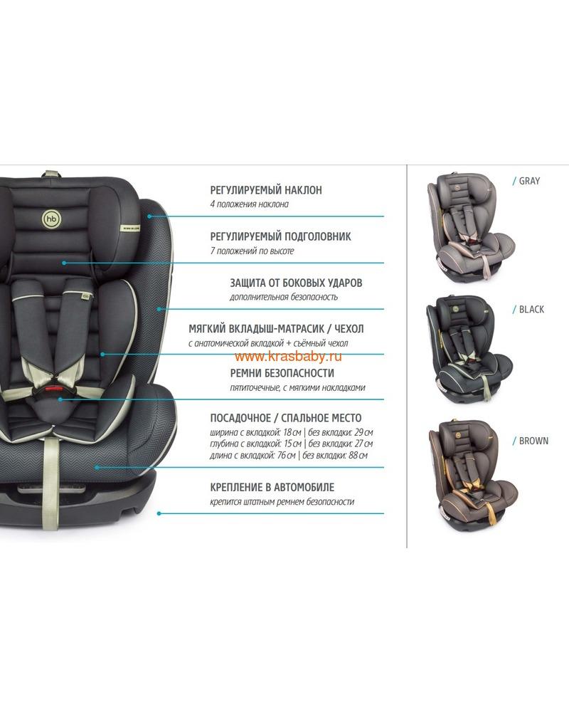 Автокресло HAPPY BABY SPECTOR (0-36 кг) (фото, вид 33)