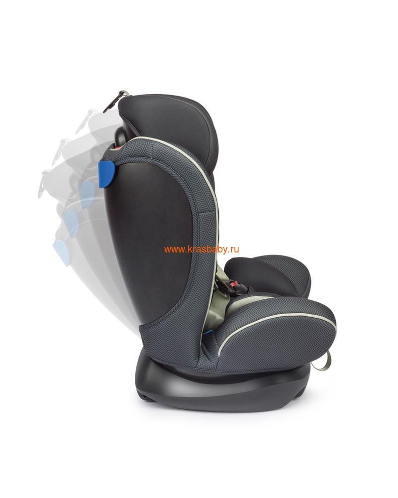 Автокресло HAPPY BABY SPECTOR (0-36 кг) (фото, вид 20)