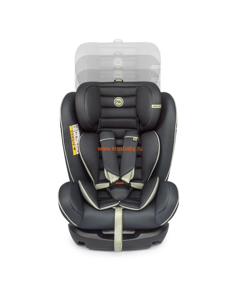 Автокресло HAPPY BABY SPECTOR (0-36 кг) (фото, вид 23)