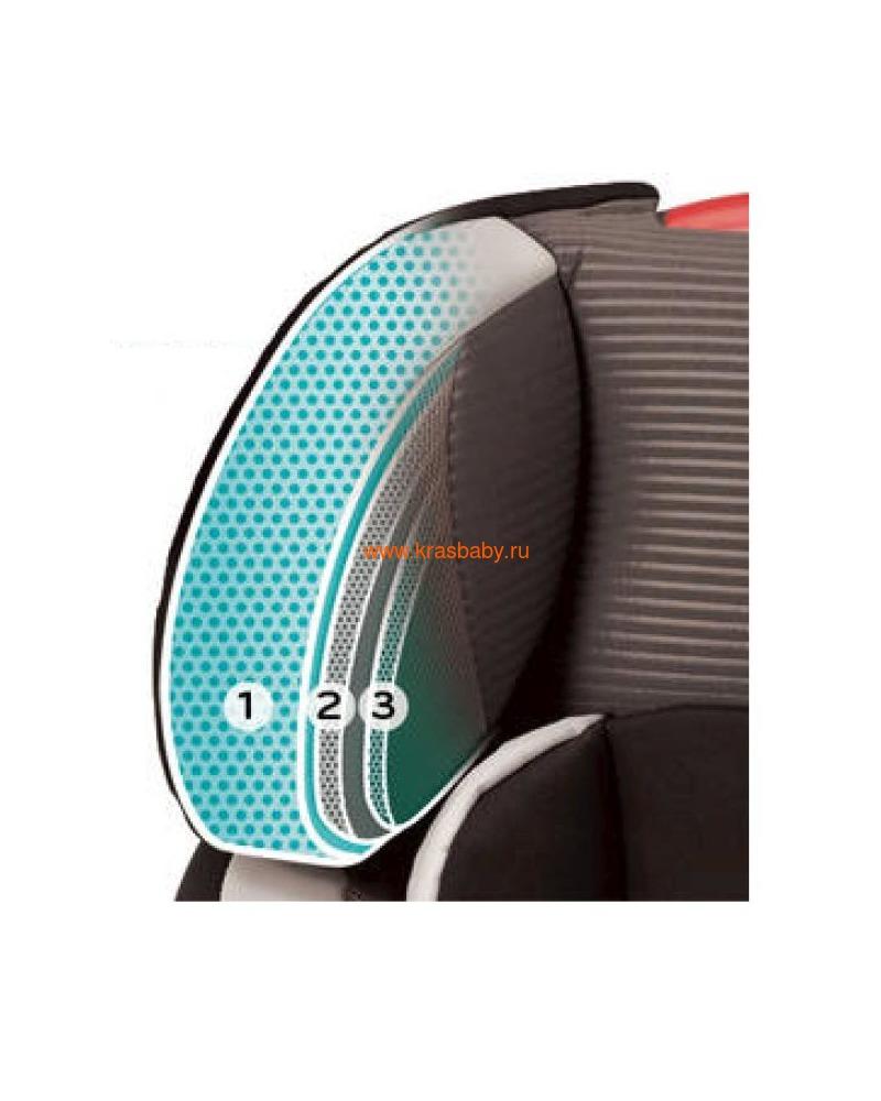 Автокресло EVENFLO Symphony™ e3 DLX Platinum Series™ Martina (2-45 кг) (фото, вид 15)
