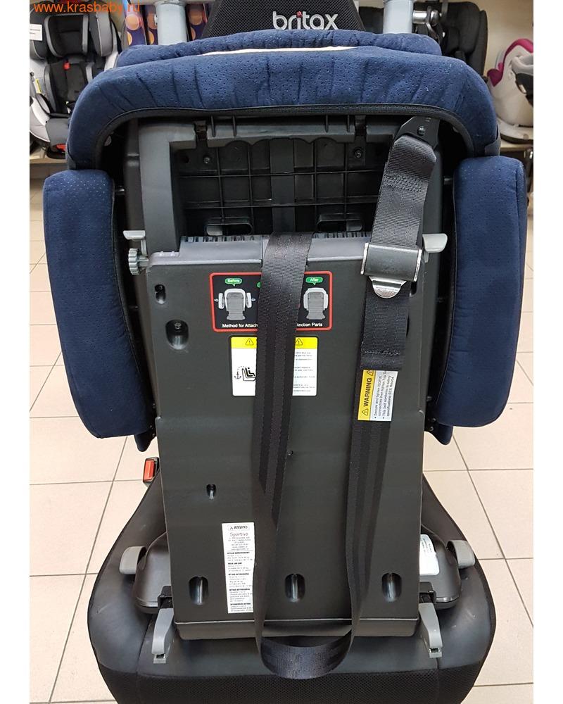 Автокресло COLETTO SPORTIVO IsoFix (9-36 кг) (фото, вид 16)