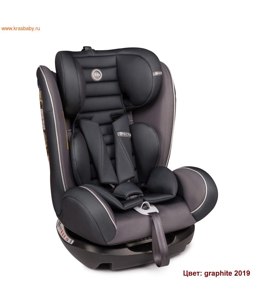 Автокресло HAPPY BABY SPECTOR (0-36 кг) (фото, вид 17)