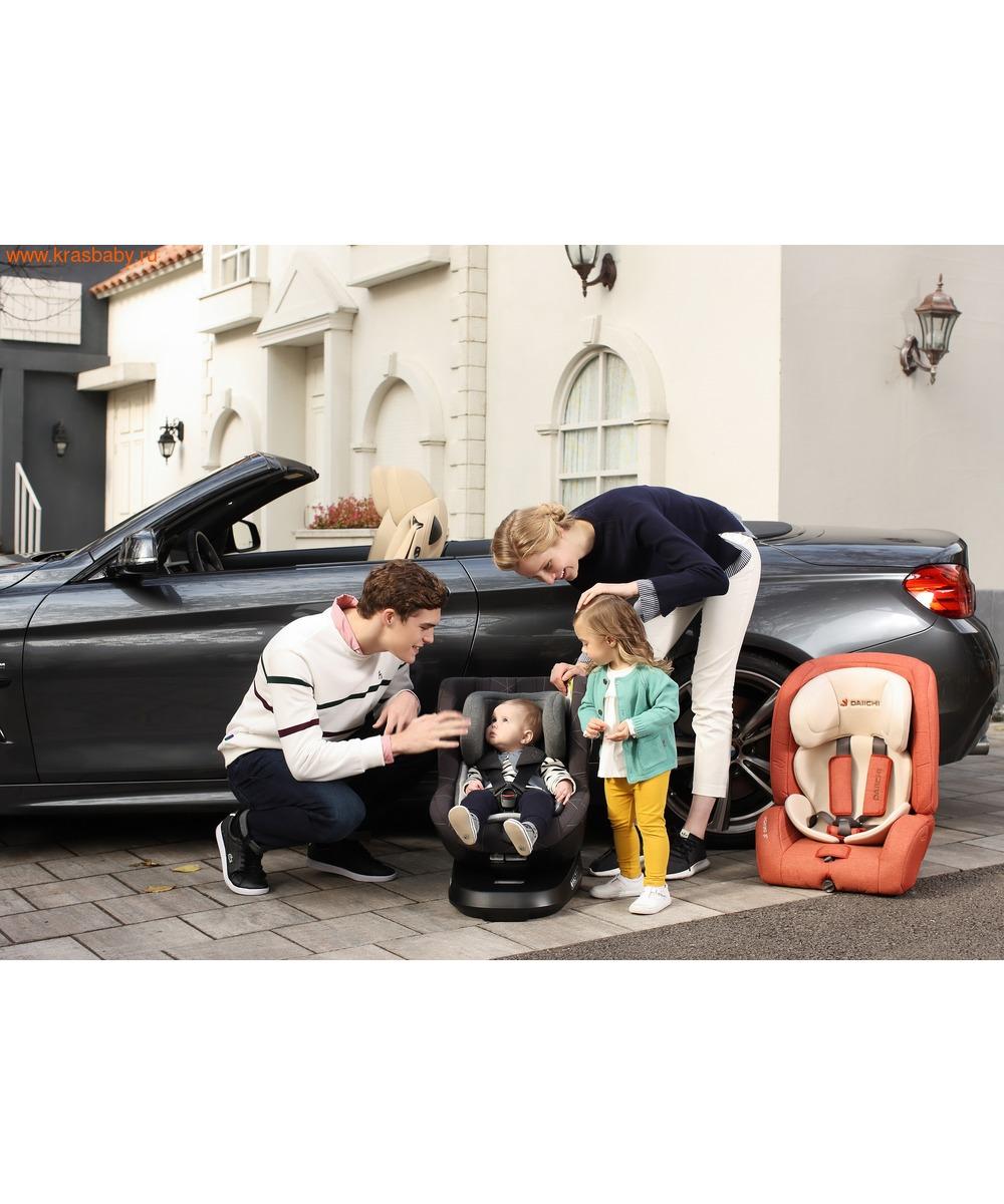 Автокресло DAIICHI D-Guard Toddler™ ISOFIX (9-36 кг) (фото, вид 23)