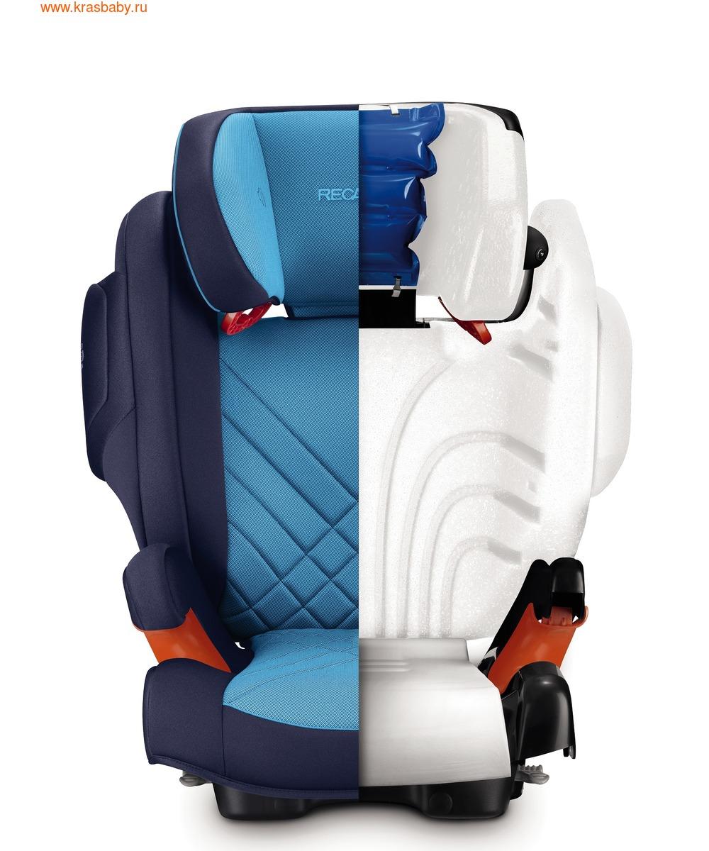Автокресло RECARO Monza Nova 2 Seatfix (15-36 кг) (фото, вид 8)
