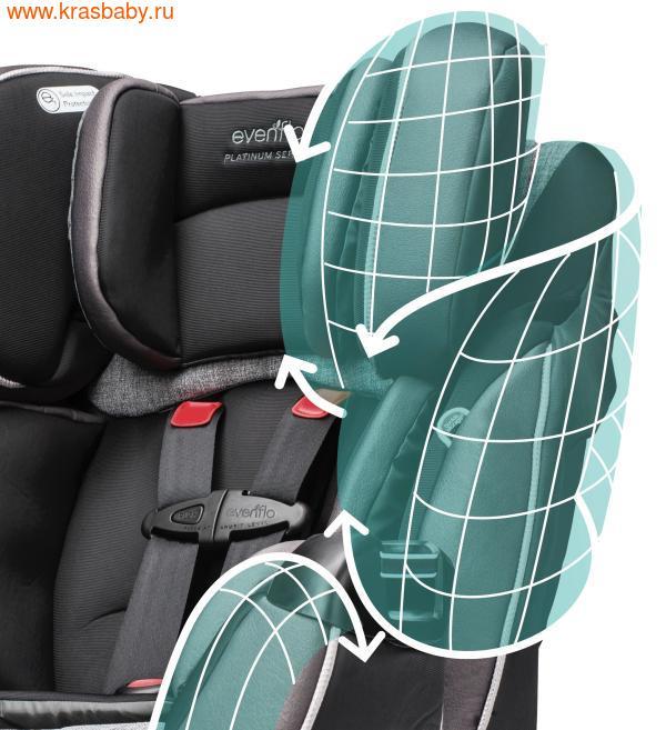 Автокресло EVENFLO SafeMax™ Platinum Series™ (2,2 -54,4 кг) с ISOFIX (фото, вид 3)