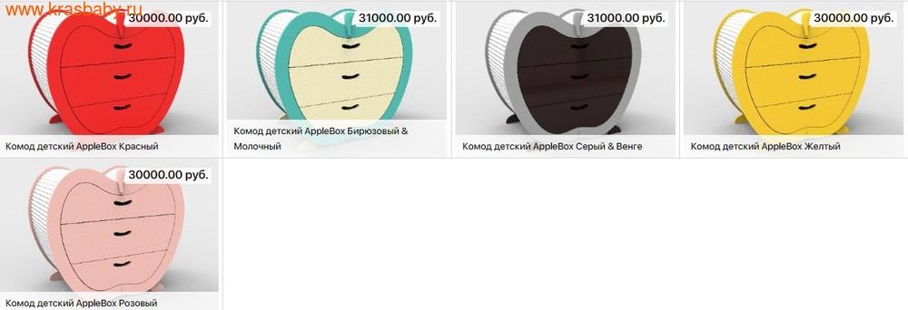 Комод бельевой SOOHOOKIDS AppleBox (фото, вид 14)