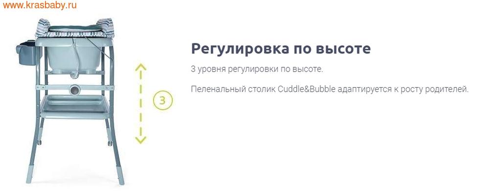 Пеленальный столик CHICCO с ванночкой Cuddle & Bubble Comfort {Ocean} (фото, вид 7)