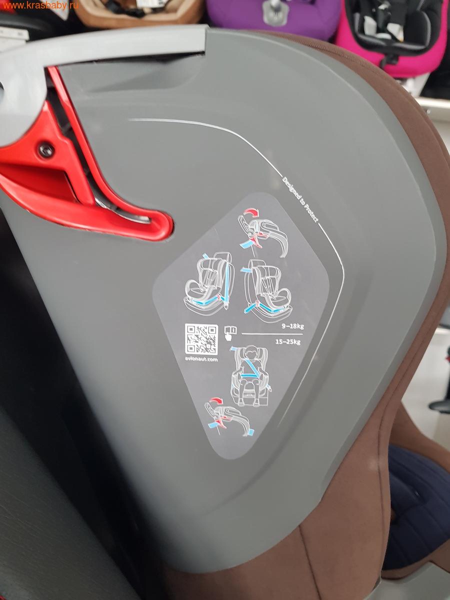 Автокресло AVIONAUT Glider Softy (9-25 кг) (фото, вид 7)