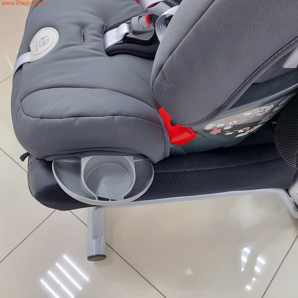 Автокресло BRITAX ROEMER Evolva 1-2-3 plus (9-36 кг) (фото, вид 1)