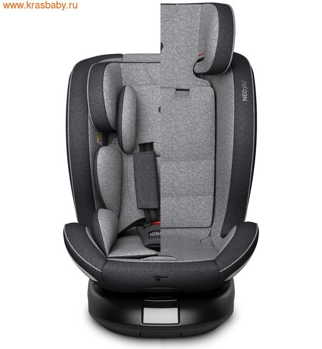 Автокресло Osann Neo360 (0-36 кг) (фото, вид 3)