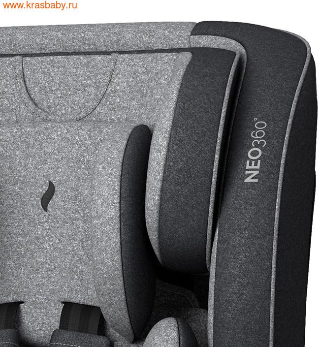 Автокресло Osann Neo360 (0-36 кг) (фото, вид 7)
