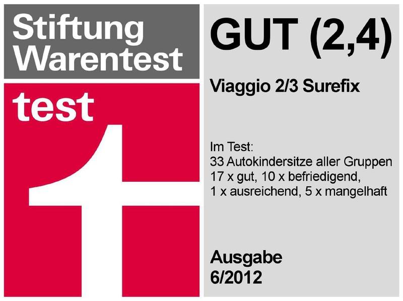 Автокресло Peg Perego VIAGGIO 2/3 Surefix (15-36 кг)-ISOFIX (фото, вид 6)