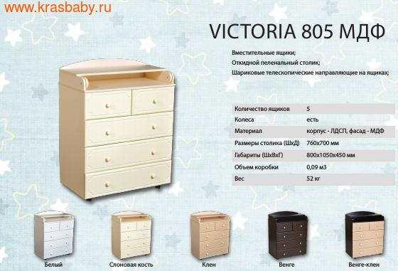 """Комод пеленальный Кедр """"Victoria"""" 805 МДФ (фото)"""